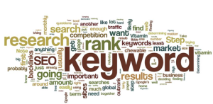 How To Do Keyword Research 3 Simple Steps
